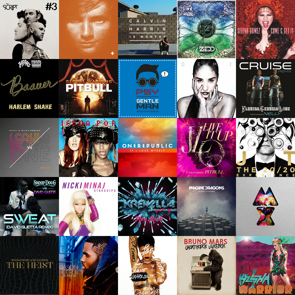 2013 mid year pop mashup 25 songs in 5 minutes by victorlinsanity